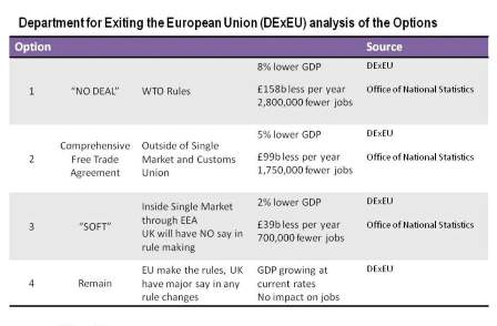 Brexit analysis