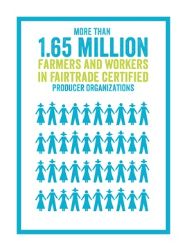 Farmers Workers Total Fairtrade