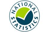 National Statistics (1)