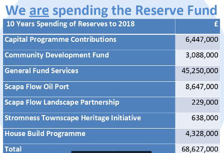 Community Conversations Reserve Fund slide