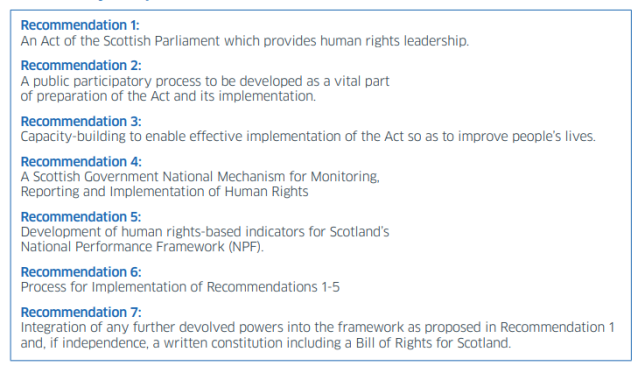 Scotlands Human Rights