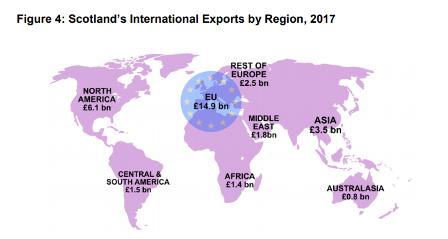 worldwideexportsfromscotland