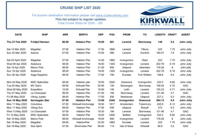 cruise ships list 1
