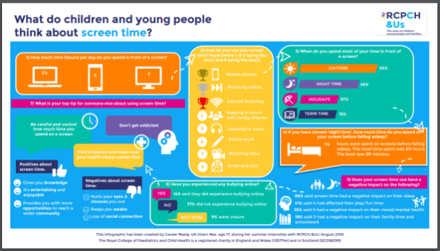 Screen time for young people